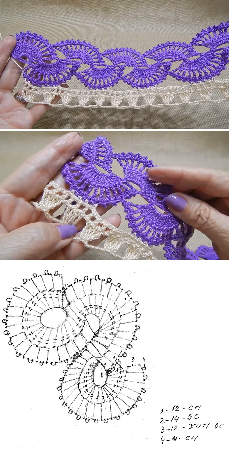 Border Lace Crochet Pattern
